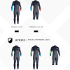 ion-wetsuits1